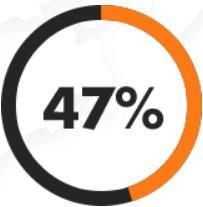 Acelera el intercambio térmico en el cuerpo en 47%